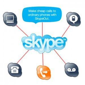 skype打国际长途更便宜点