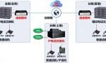 企业IP电话怎么安装?SIP电话机+IPPBX实现电话交换机功能
